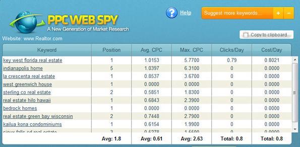 ppc-web-spy